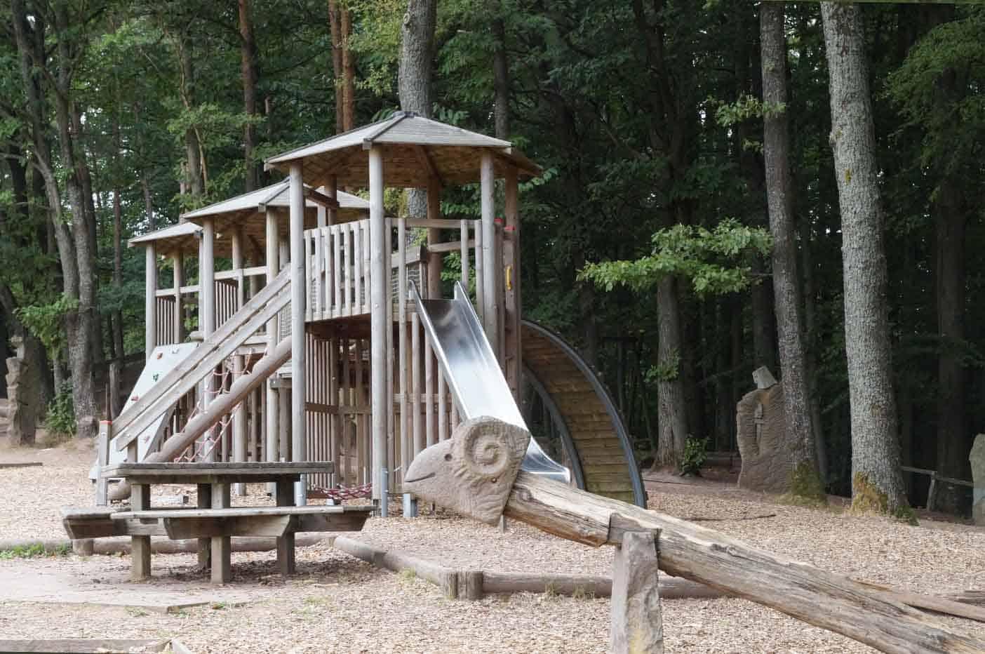 Gimbelthof
